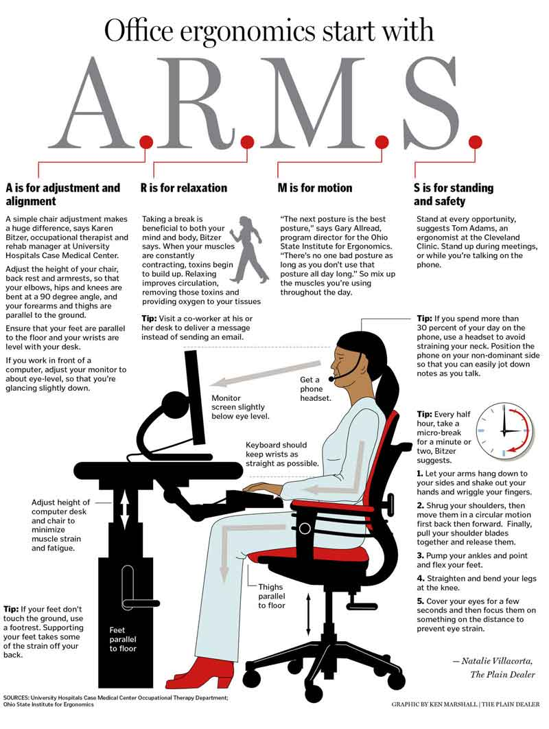 4 tips for alleviating aches and pains when working at your computer movement solutions - Office opslag tip ...