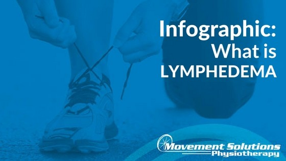 Infographic: Lymphedema